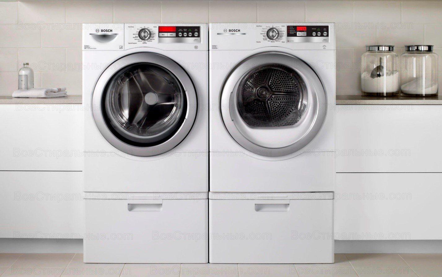 Серии стиральных машин Bosch