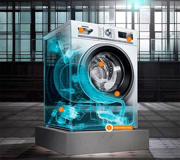Как выбрать стиральную машину!